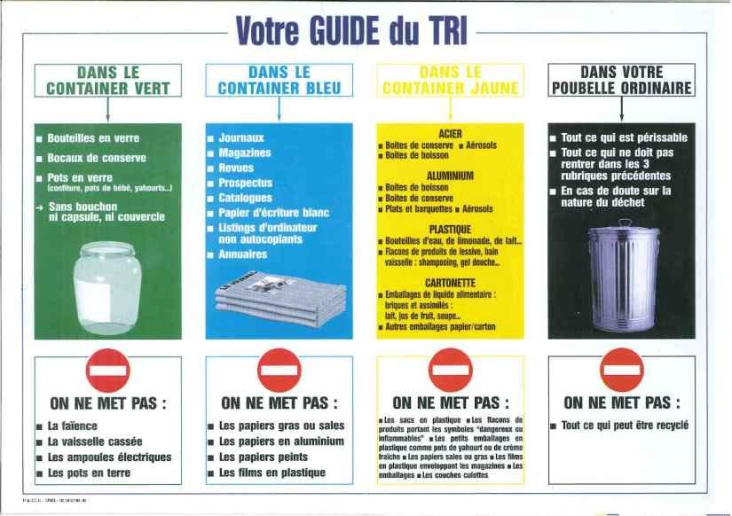 guide-du-tri