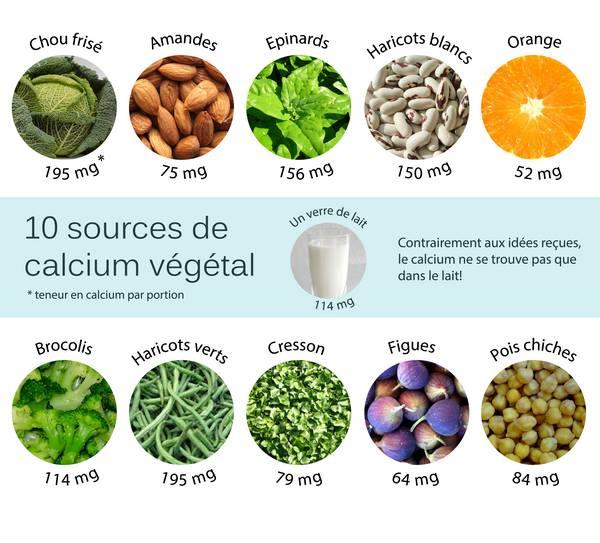 calcium vegetal