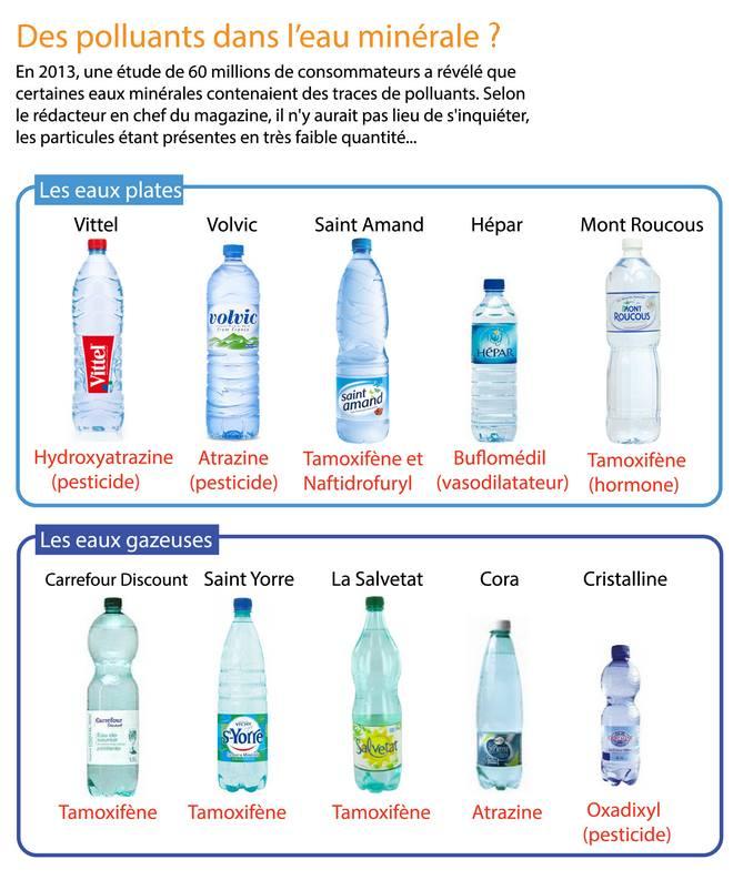 eau plates polluées